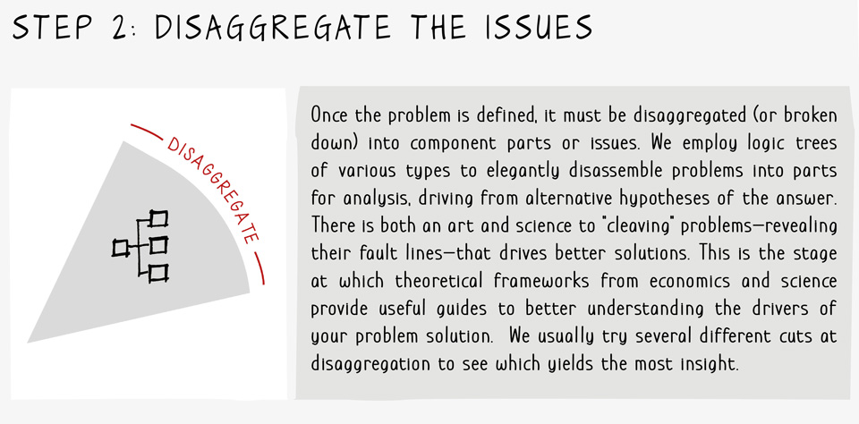 Problem Solving Step 2 - Disaggregate the Issues