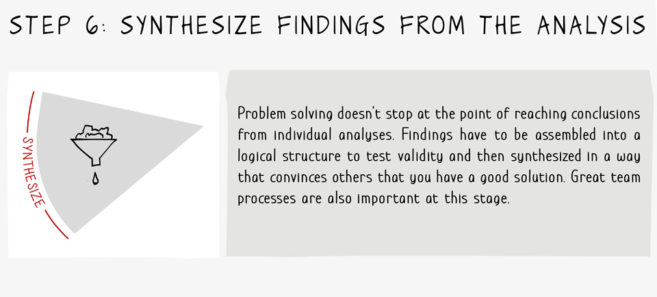 Problem Solving Step 6 - Synthesise Findings from the Analysis